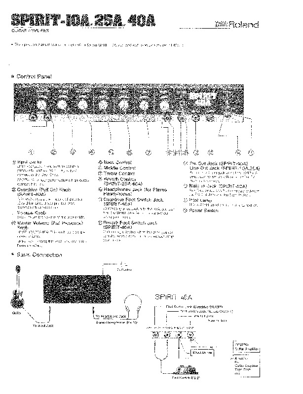 Roland SPIRIT-25A Manual del Usuario.pdf