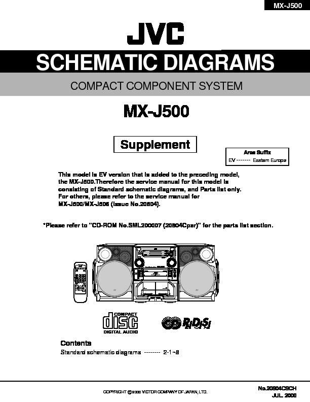 JVC MX-J500 suplement.pdf