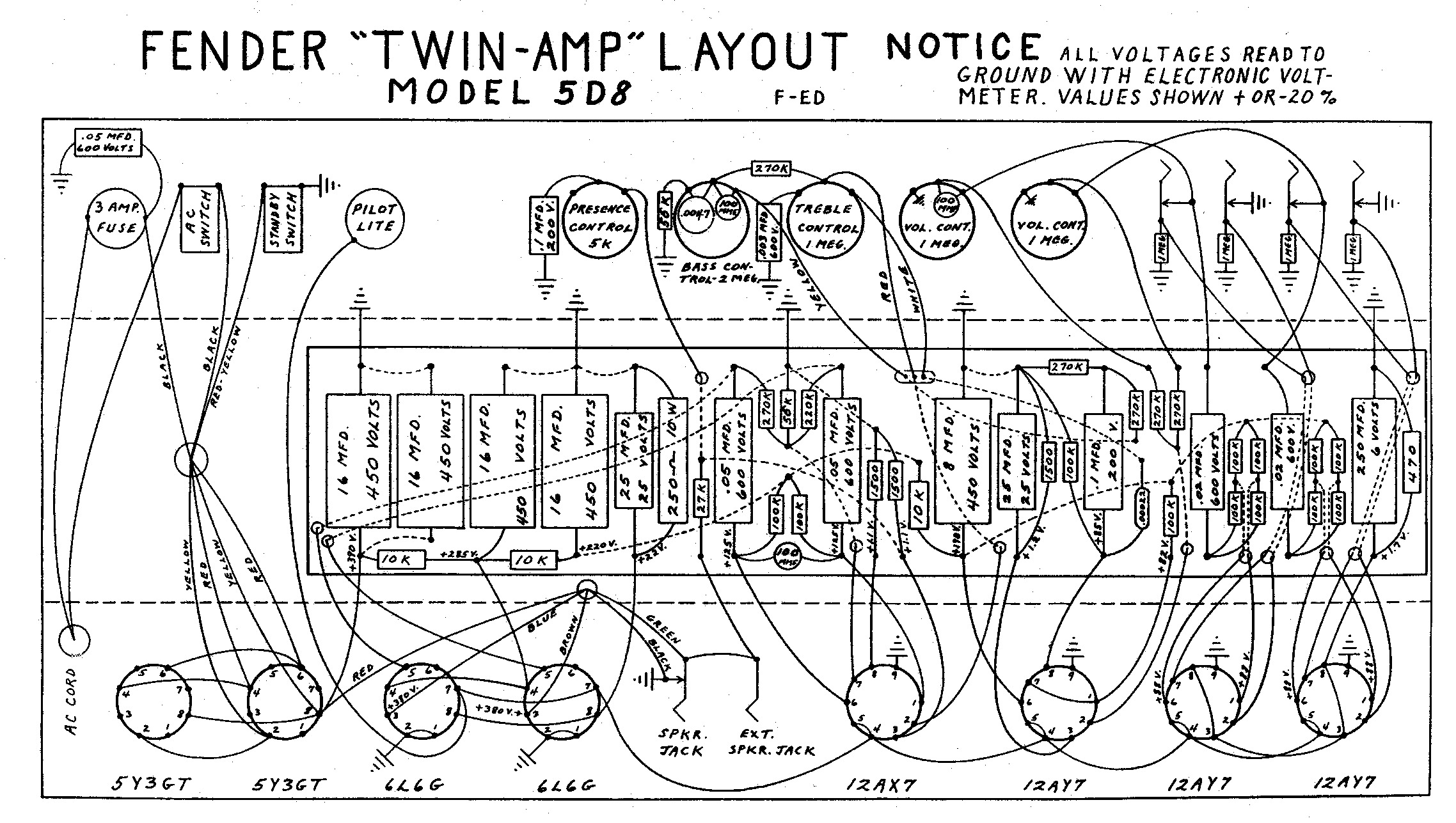 twin 5d8 layout.pdf