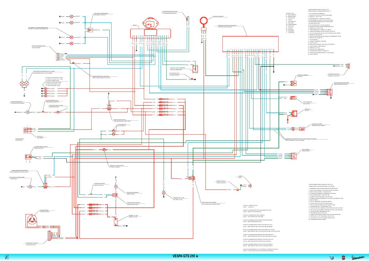 GTS250 Wiring Diagram pdf GTS250 Wiring Diagram pdf ... on a transmission diagram, a motor diagram, a roofing diagram, a regulator diagram, a radiator diagram, a body diagram, a fuse diagram, a relay diagram,