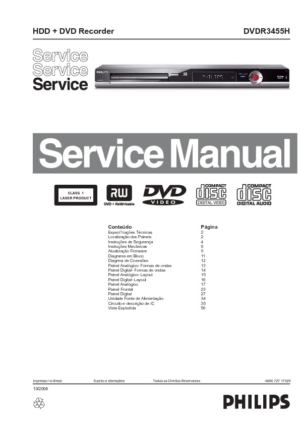 Philips DVDR3455H DVD Service Manual pdf Philips DVDR3455H DVD Service Manual pdf