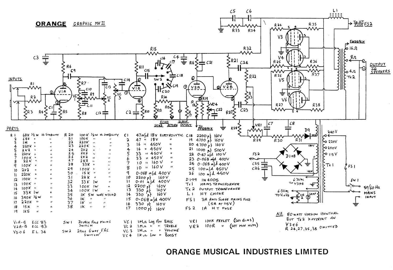 orange_graphic_mkii.pdf