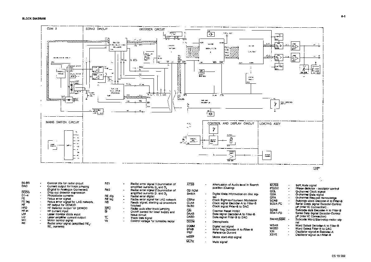 Marantz CD-65II CD player schematic.pdf